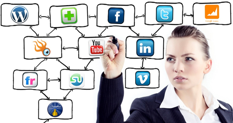 Selecting Hybrids Like a Solutions for Social Internet Marketing